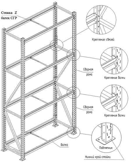 Стеллаж без полок в Перми - схема