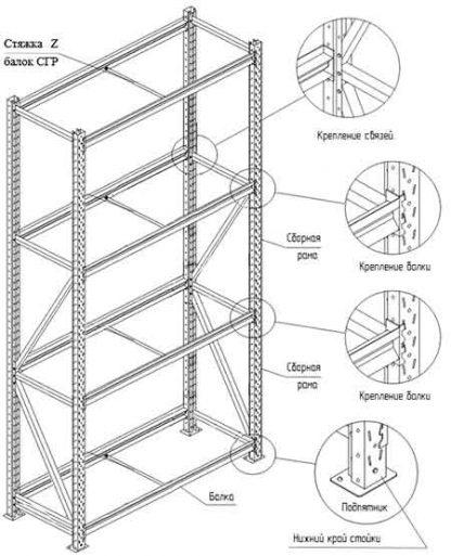 Стеллаж для хранения колес в Перми - схема