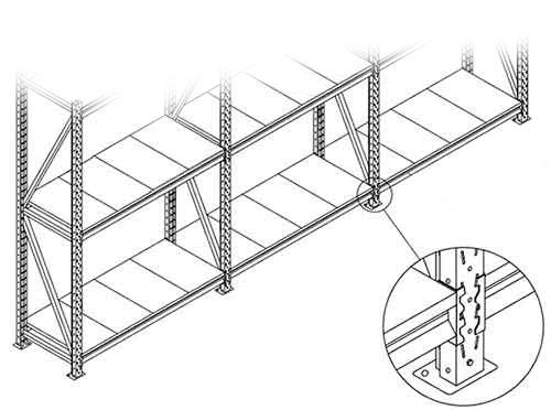 Стеллажи СГР соединяясь в сплошную конструкцию образуют ряд сплошных стеллажей