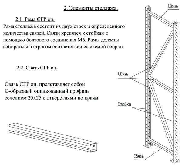 Рама для стеллажей СШ-15
