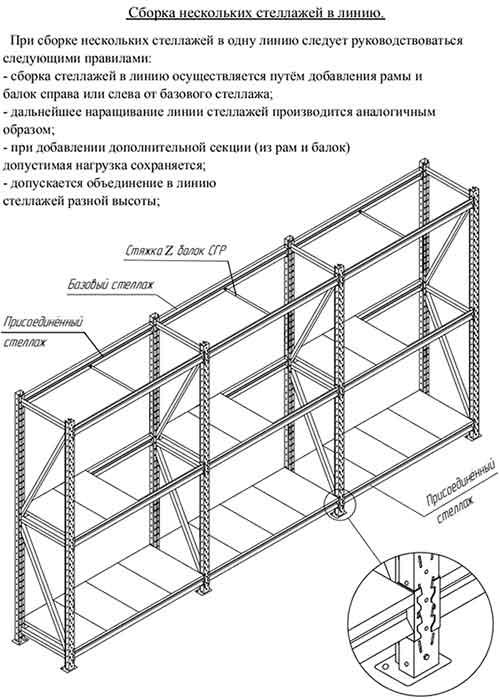 Сборка стеллажей для колёс в Перми